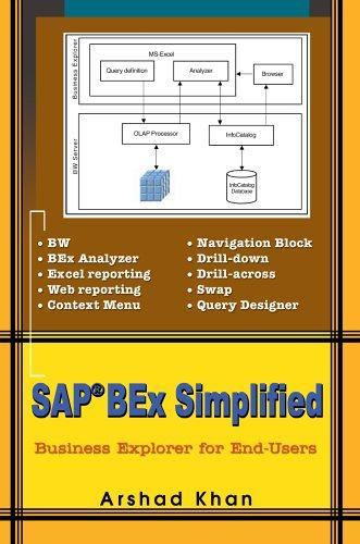 SAP® BEx Simplified
